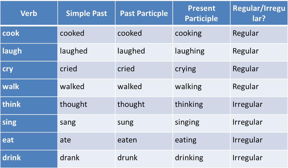 Absolute Phrase Examples And Definition Englishsentences