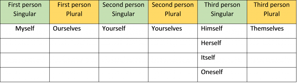 first person plural examples